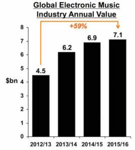 ims2016_globalindustry